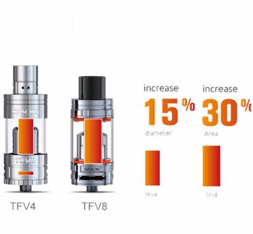 tfv8-smok